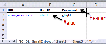 Adding Data to Excel Data Shee