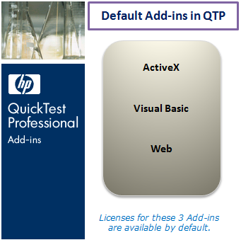Default Add-ins in QTP