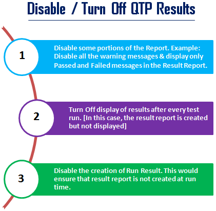 3 Ways to Disable / Turn Off QTP Results