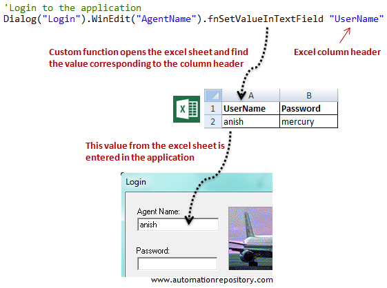Hybrid Framework in QTP - Approach to fetch data from the excel sheets