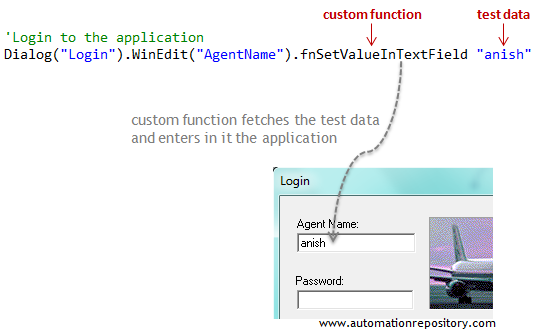 Hybrid Framework in QTP - Entering test data directly in application