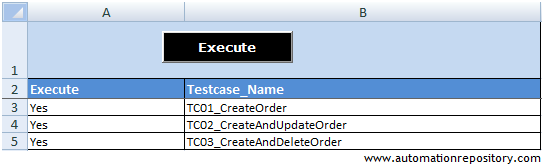 Batch Execution of Test Scripts