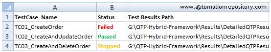 QTP Hybrid Framework - Excel based Summarized Report