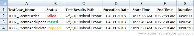 QTP Hybrid Framework - Excel based Summarized Report (Extended)