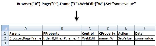 Keyword Driven Frawork - Flow Excel Sheet