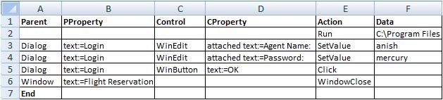 Keyword Driven Framework - Excel Sheet Preparation
